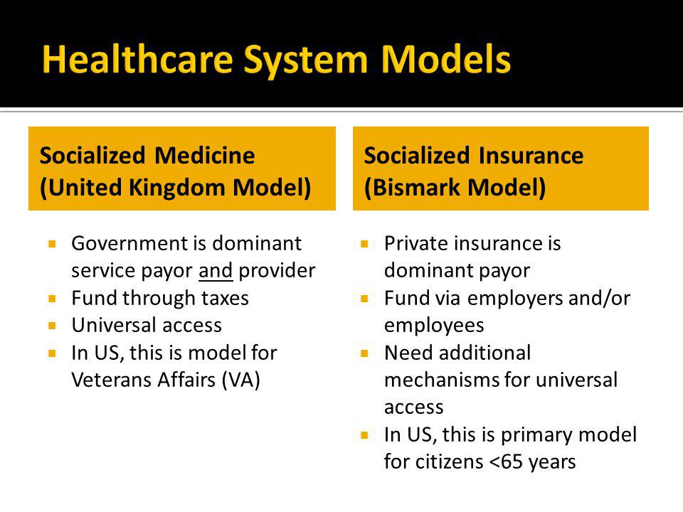Healthcare System Models