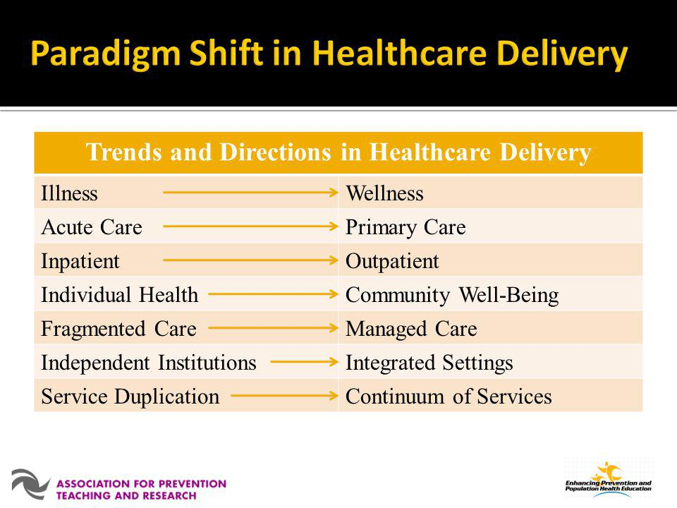 Paradigm Shift in Healthcare Delivery