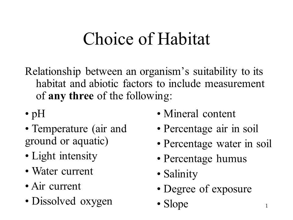 Choice of Habitat