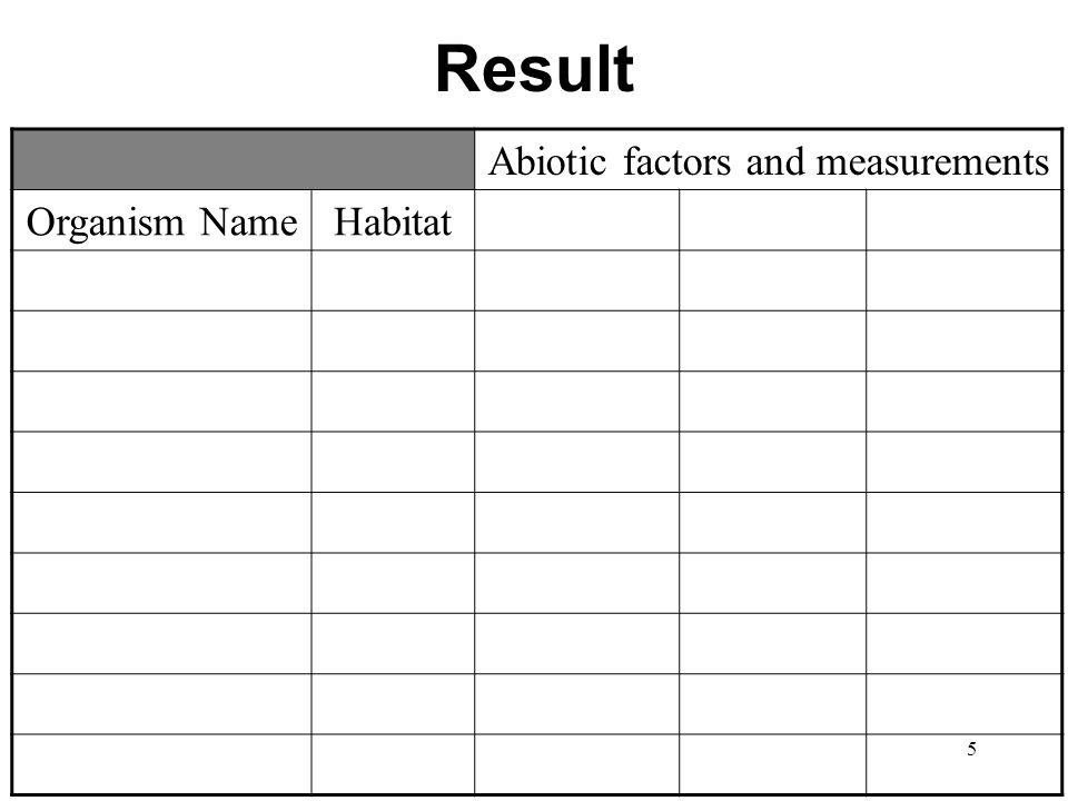 Abiotic factors and measurements