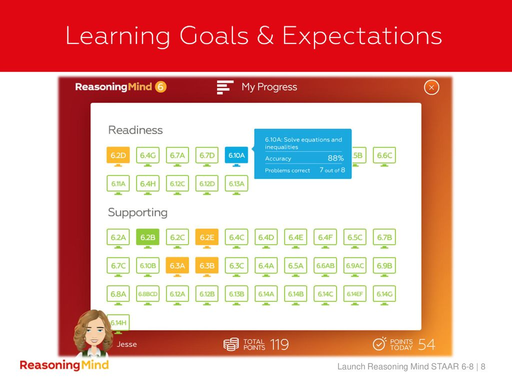 Introduce Students to STAAR Readiness 6-8 Powerpoint Notes