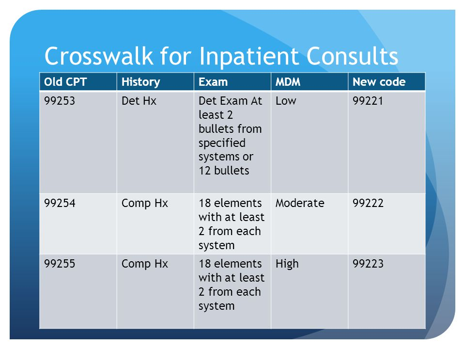 Crosswalk for Inpatient Consults