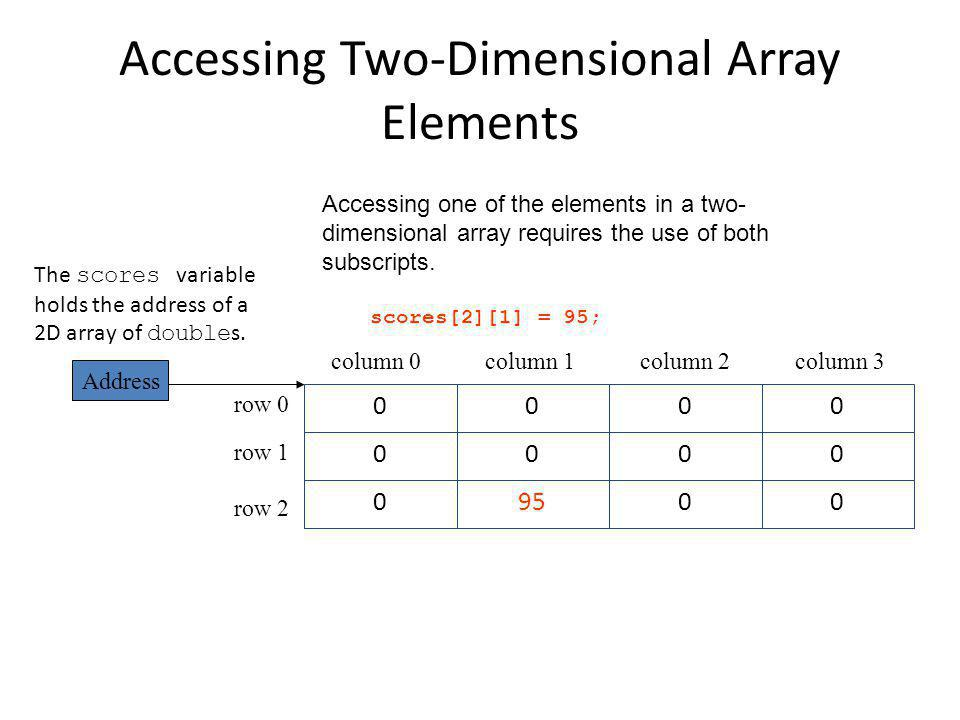 Two Dimensional Arrays and ArrayList - ppt video online download