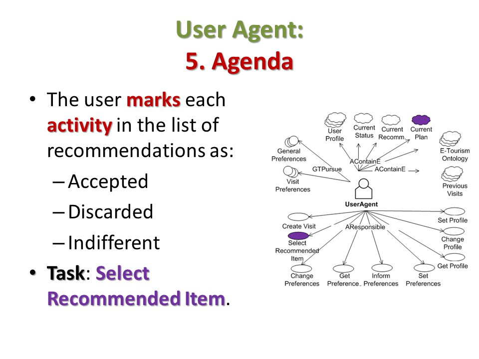 User Agent: 5. Agenda The user marks each activity in the list of recommendations as: Accepted. Discarded.