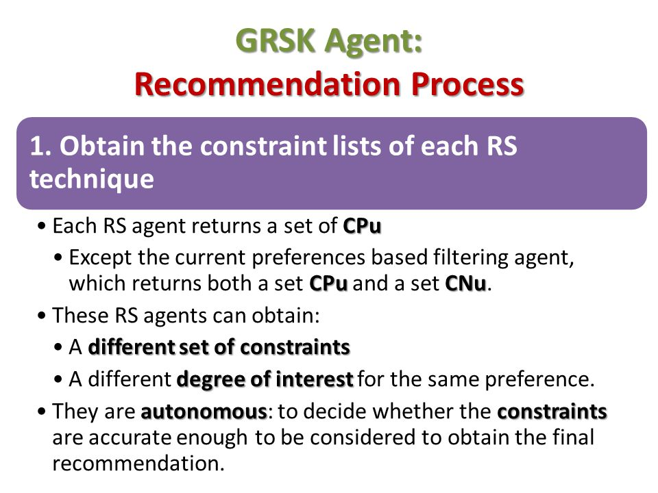 GRSK Agent: Recommendation Process