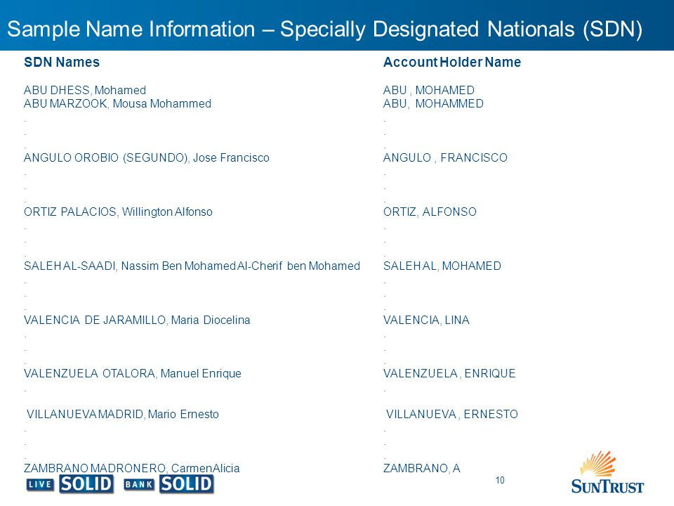 Sample Name Information – Specially Designated Nationals (SDN)