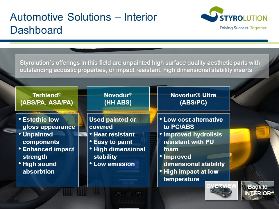 Automotive Solutions – Interior Dashboard