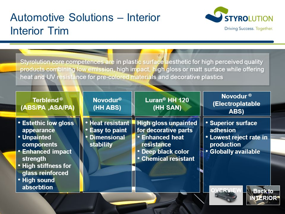 Automotive Solutions – Interior Interior Trim