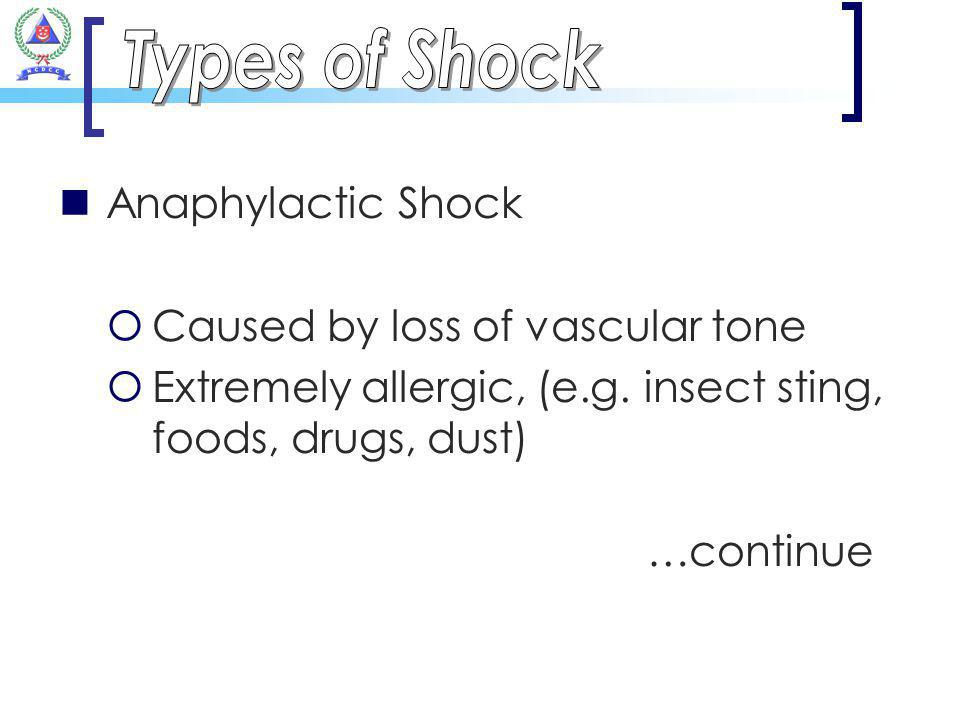 Types of Shock Anaphylactic Shock Caused by loss of vascular tone
