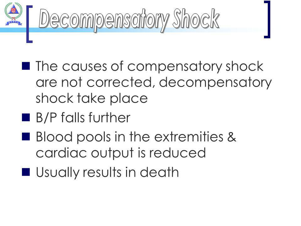 Decompensatory Shock The causes of compensatory shock are not corrected, decompensatory shock take place.
