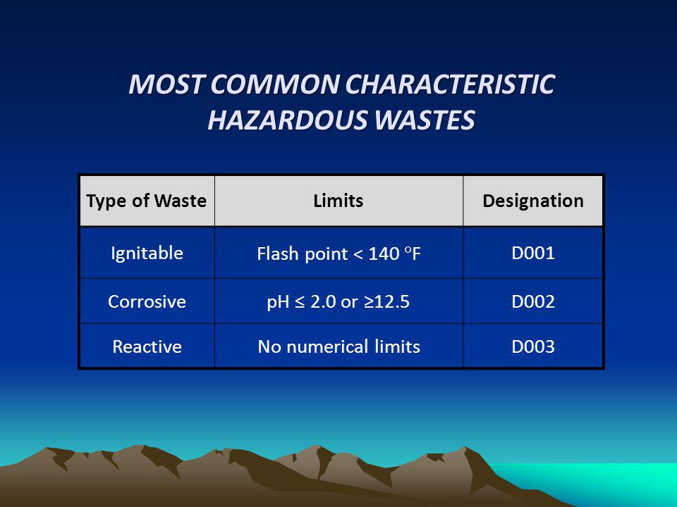 MOST COMMON CHARACTERISTIC HAZARDOUS WASTES