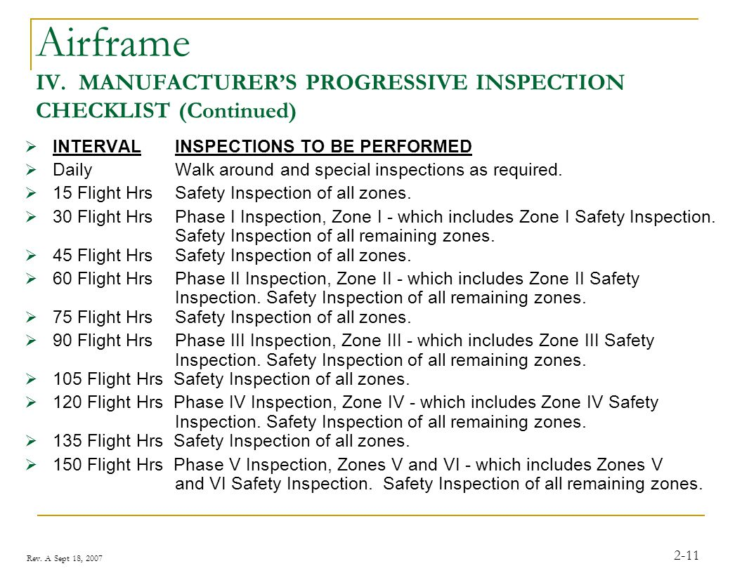 Airframe IV. MANUFACTURER'S PROGRESSIVE INSPECTION CHECKLIST (Continued)