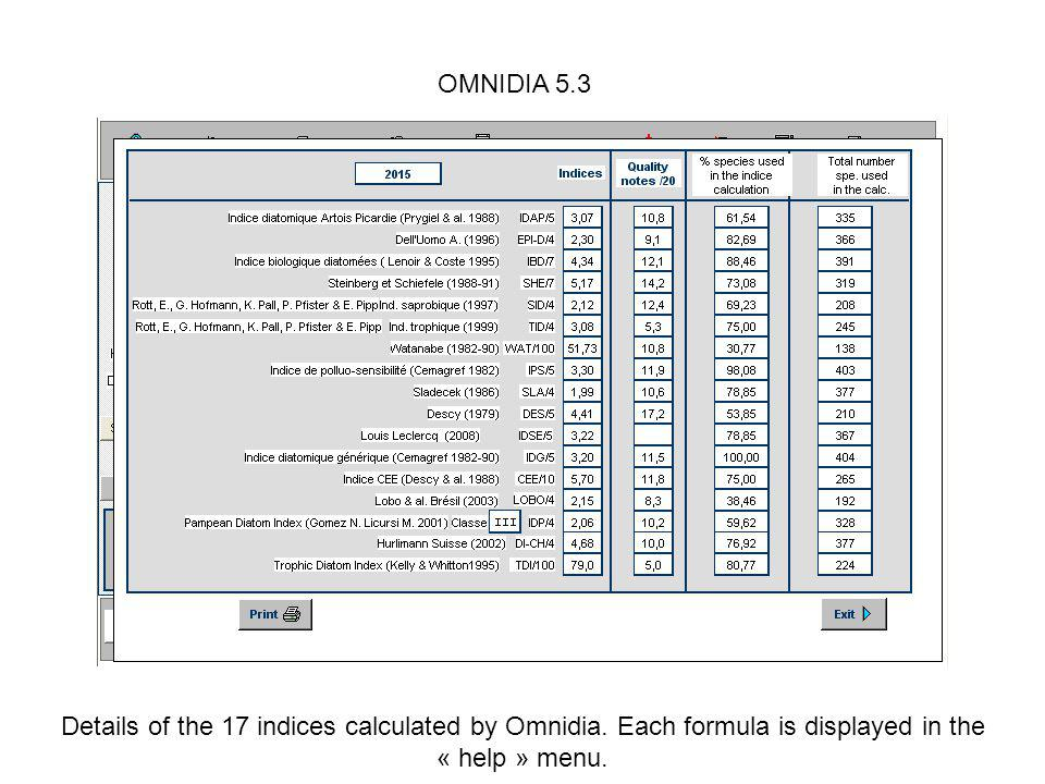 OMNIDIA 5.3 Details of the 17 indices calculated by Omnidia.