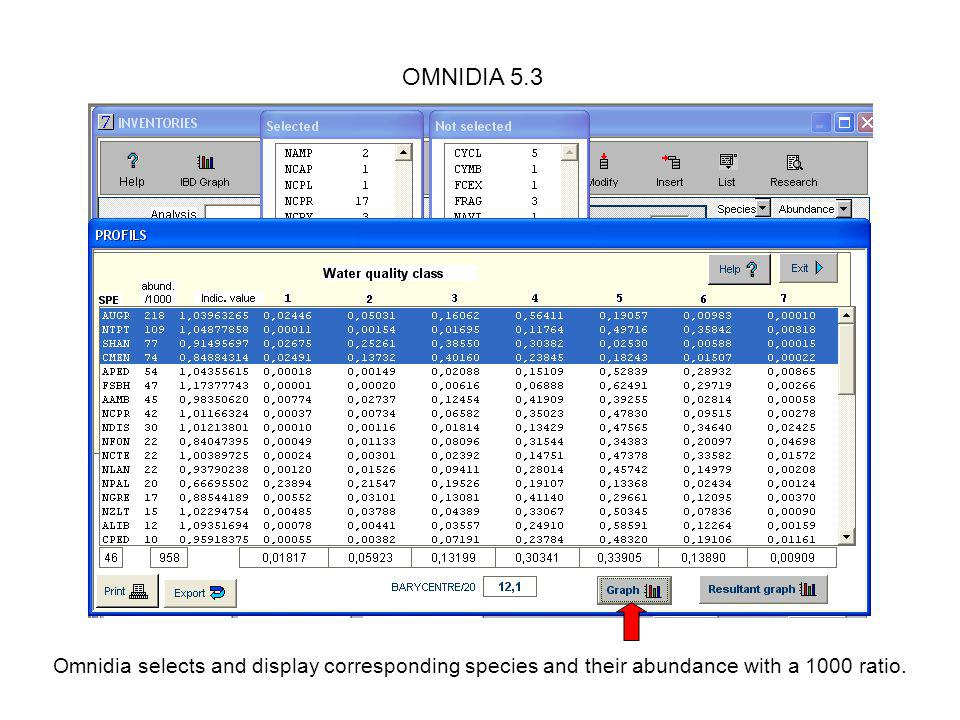OMNIDIA 5.3 Omnidia selects and display corresponding species and their abundance with a 1000 ratio.