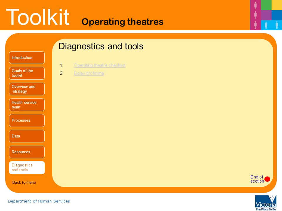 Diagnostics and tools Operating theatre checklist Delay proforma