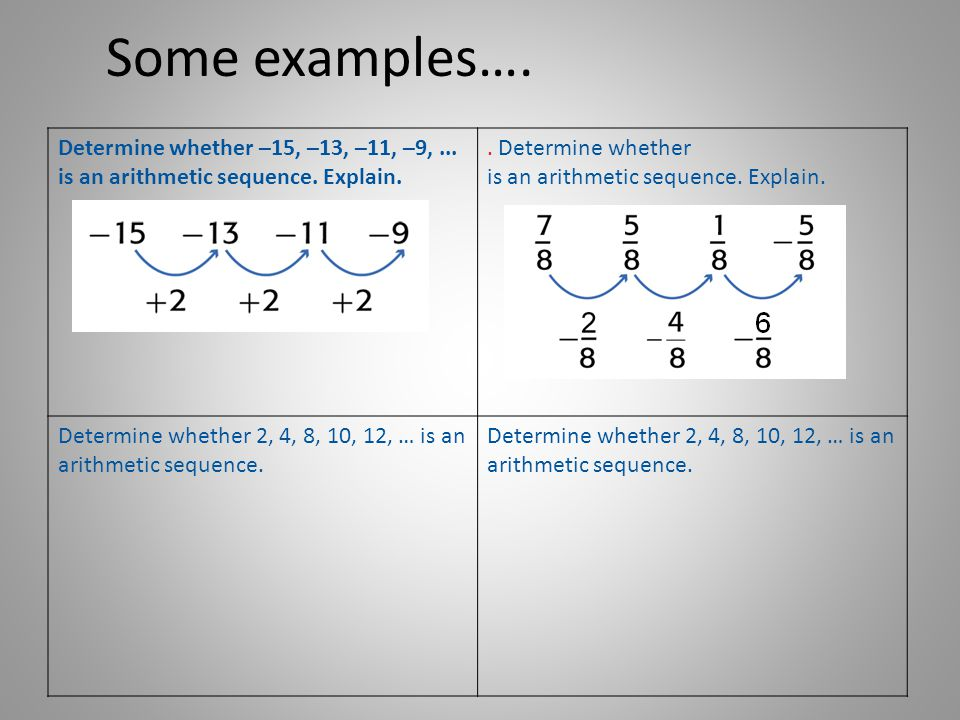 Some examples…. Determine whether –15, –13, –11, –9, ... is an arithmetic sequence. Explain.
