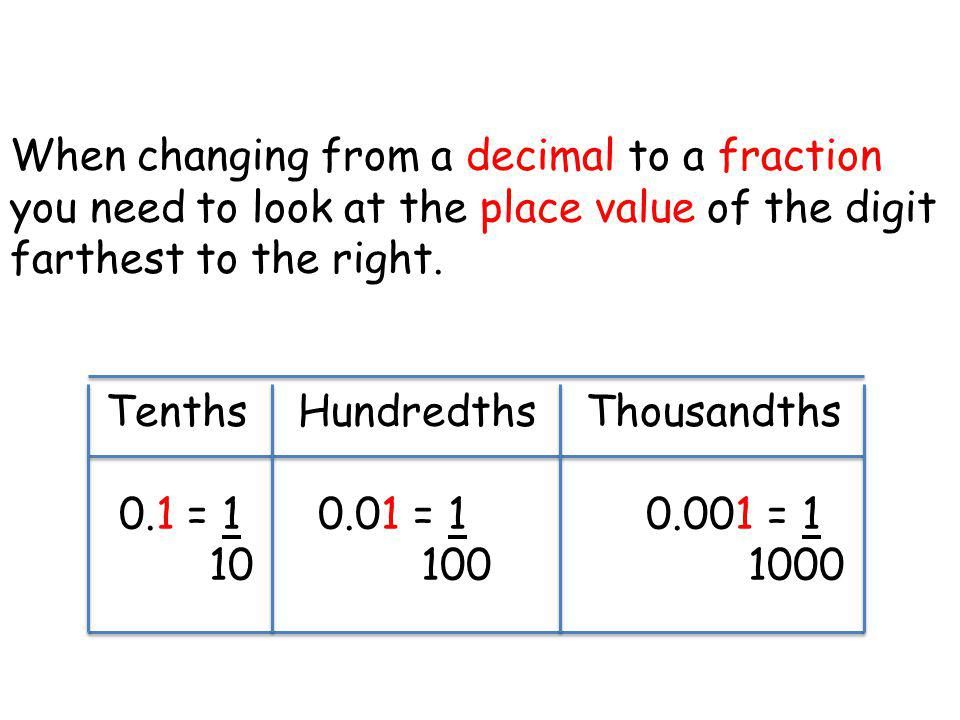 When changing from a decimal to a fraction you need to look at the place value of the digit farthest to the right.