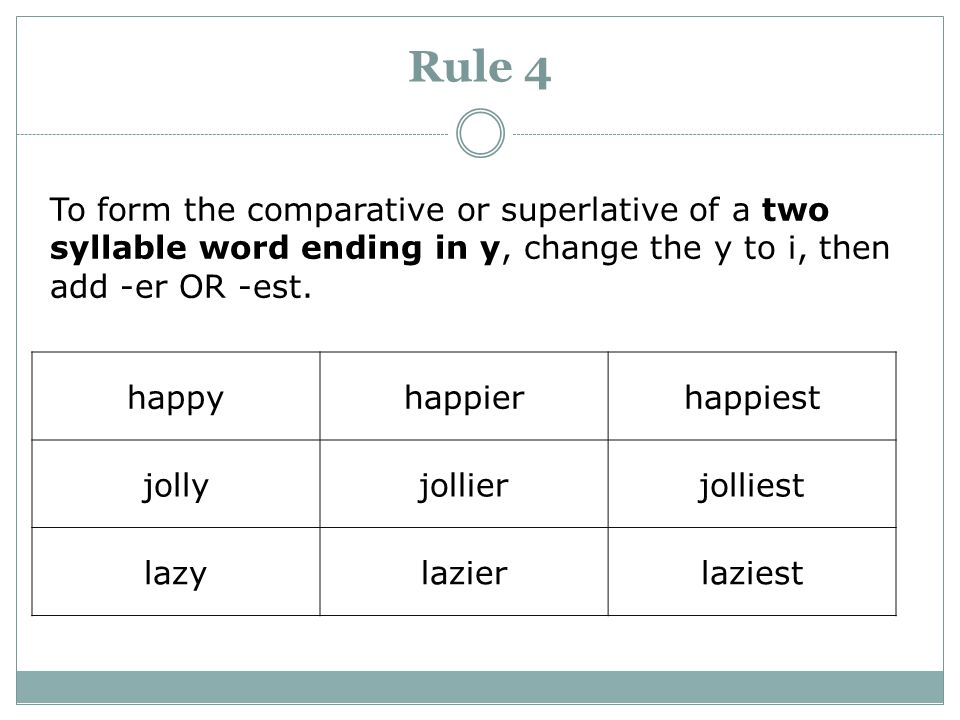 Rule 4 To form the comparative or superlative of a two syllable word ending in y, change the y to i, then add -er OR -est.