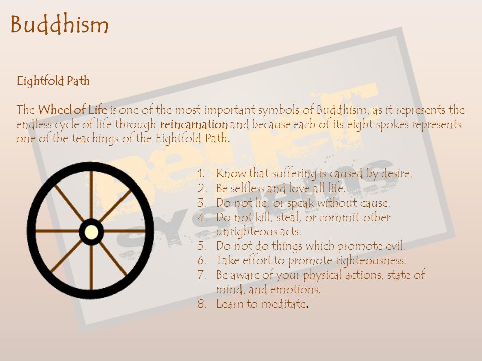 Buddhism Eightfold Path