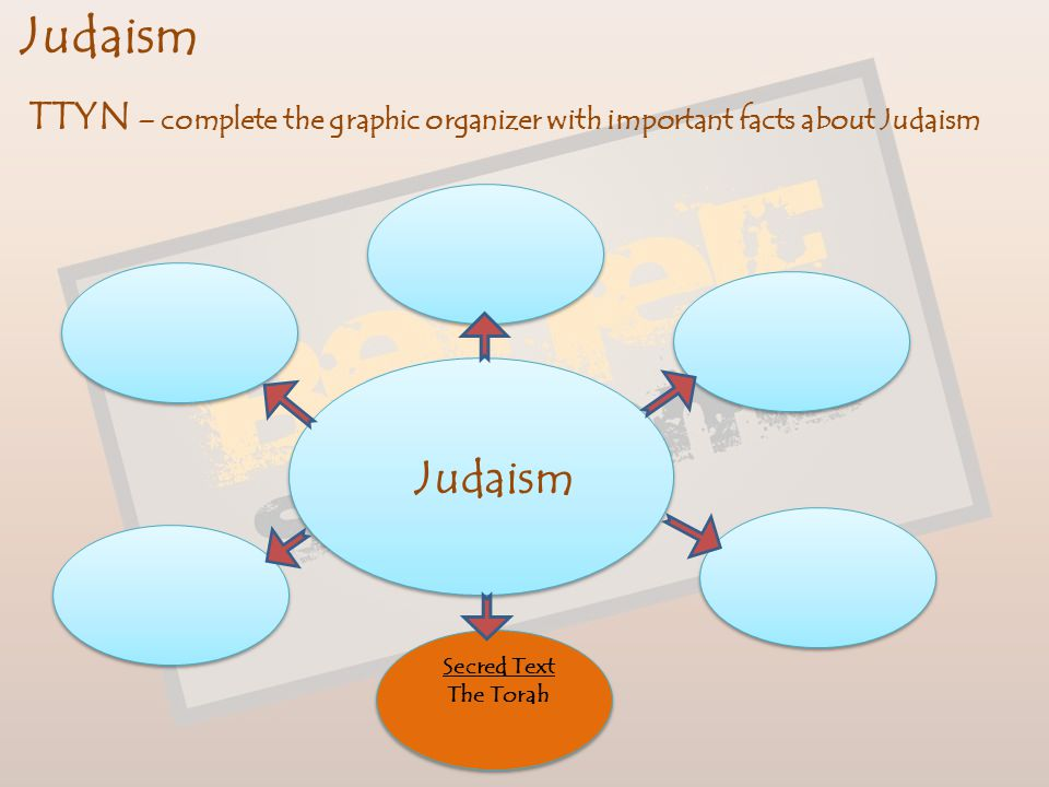 Judaism TTYN – complete the graphic organizer with important facts about Judaism. Judaism. Secred Text.