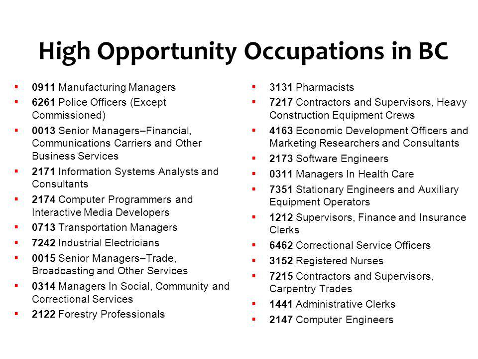 High Opportunity Occupations in BC