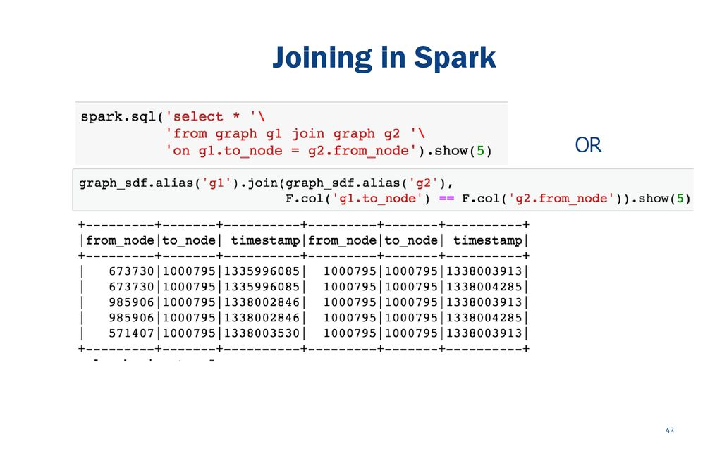 Pyspark Join Alias