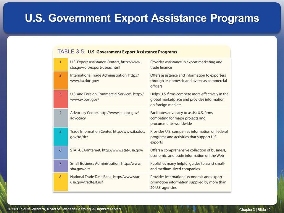 U.S. Government Export Assistance Programs
