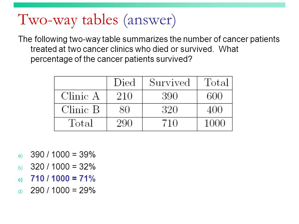 Two-way tables (answer)