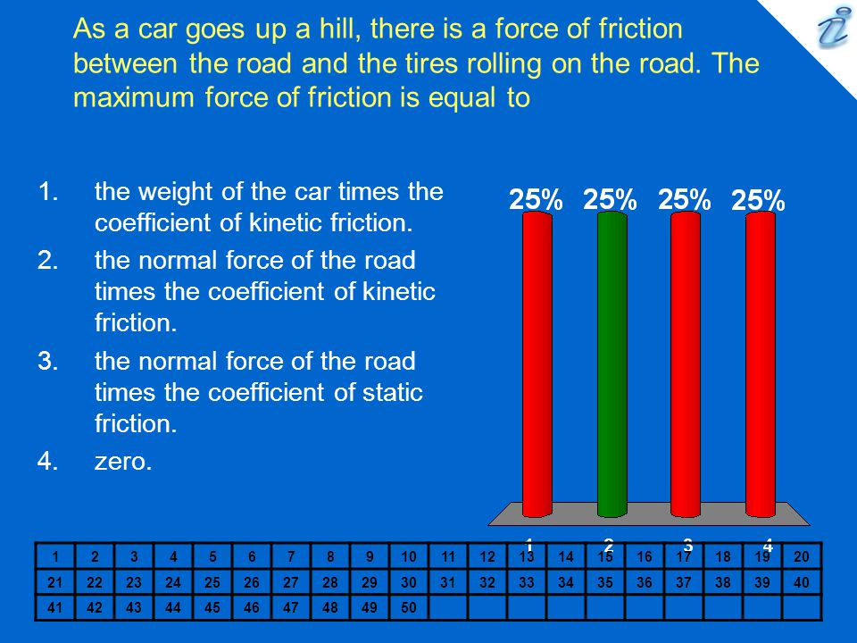 As a car goes up a hill, there is a force of friction between the road and the tires rolling on the road. The maximum force of friction is equal to