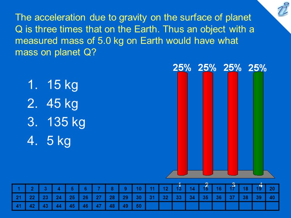 The acceleration due to gravity on the surface of planet Q is three times that on the Earth. Thus an object with a measured mass of 5.0 kg on Earth would have what mass on planet Q
