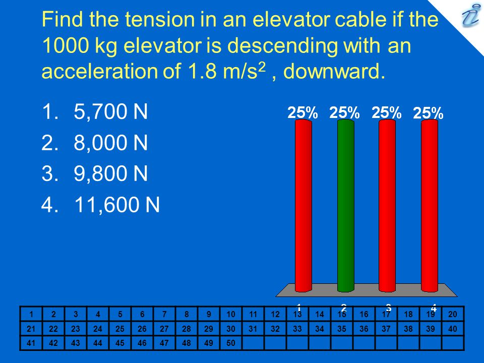 Find the tension in an elevator cable if the 1000 kg elevator is descending with an acceleration of 1.8 m/s2 , downward.