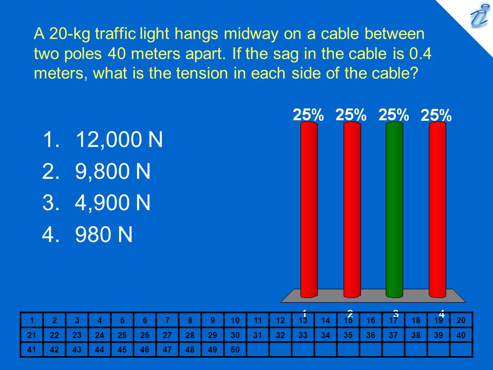 A 20-kg traffic light hangs midway on a cable between two poles 40 meters apart. If the sag in the cable is 0.4 meters, what is the tension in each side of the cable
