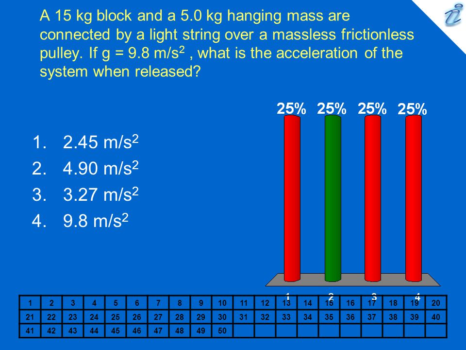 A 15 kg block and a 5.0 kg hanging mass are connected by a light string over a massless frictionless pulley. If g = 9.8 m/s2 , what is the acceleration of the system when released