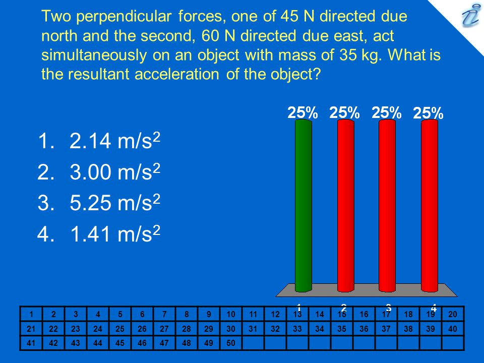 Two perpendicular forces, one of 45 N directed due north and the second, 60 N directed due east, act simultaneously on an object with mass of 35 kg. What is the resultant acceleration of the object