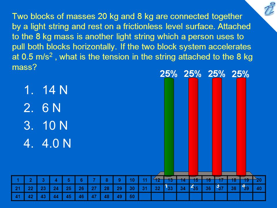 Two blocks of masses 20 kg and 8 kg are connected together by a light string and rest on a frictionless level surface. Attached to the 8 kg mass is another light string which a person uses to pull both blocks horizontally. If the two block system accelerates at 0.5 m/s2 , what is the tension in the string attached to the 8 kg mass