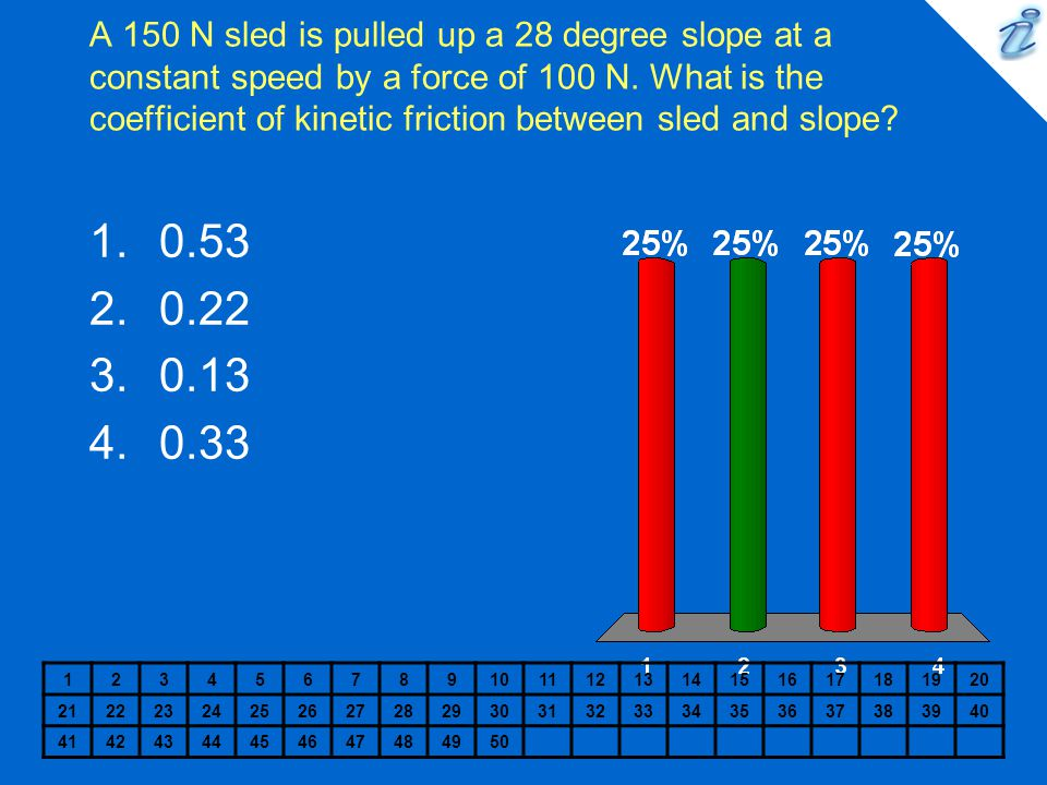 A 150 N sled is pulled up a 28 degree slope at a constant speed by a force of 100 N. What is the coefficient of kinetic friction between sled and slope