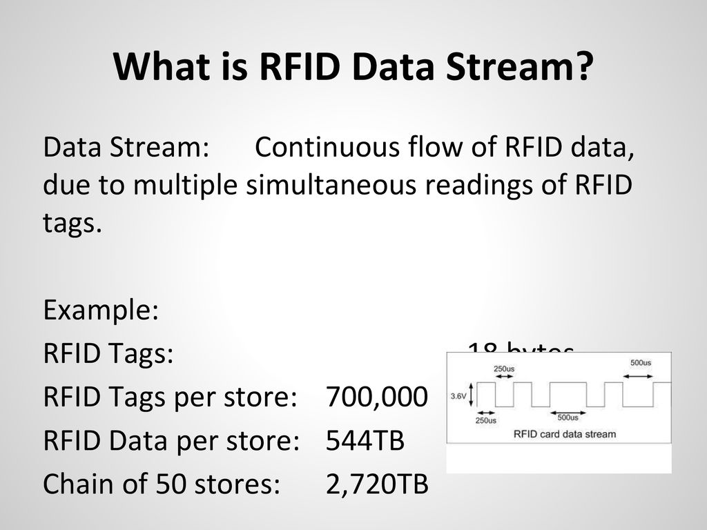RFID Introduction  - ppt download