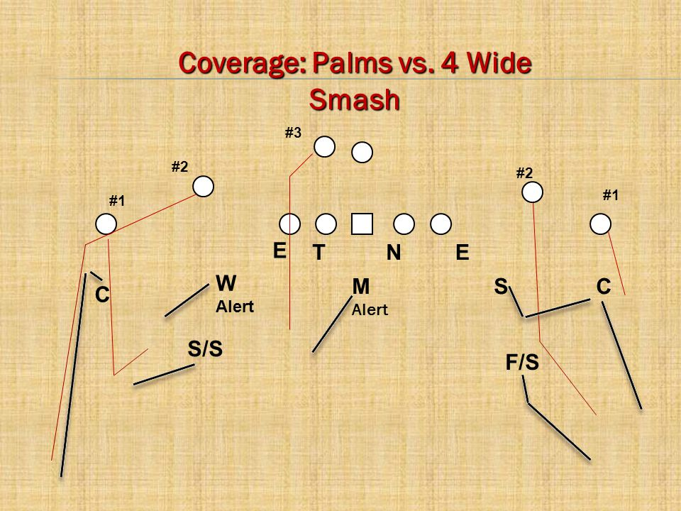 Formations With Quarters Coverage - ppt video online download