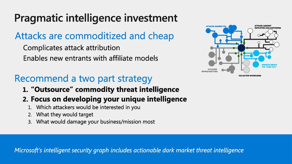 Pragmatic intelligence investment