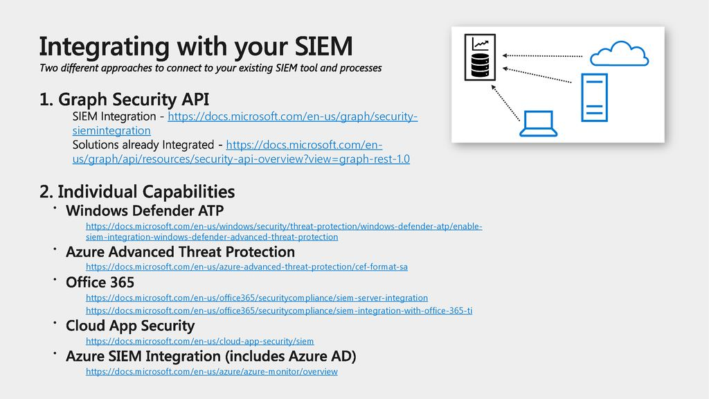 Integrating with your SIEM Two different approaches to connect to your existing SIEM tool and processes