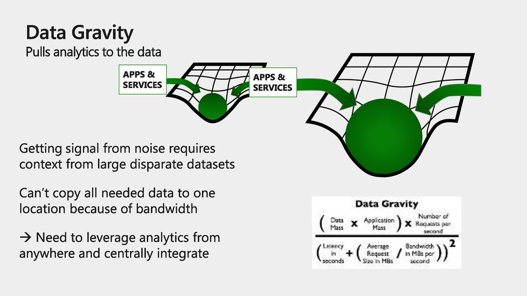 Data Gravity Pulls analytics to the data