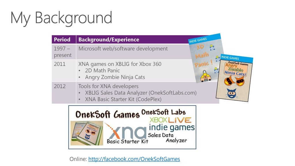 Game Development with Unity and C# - ppt download