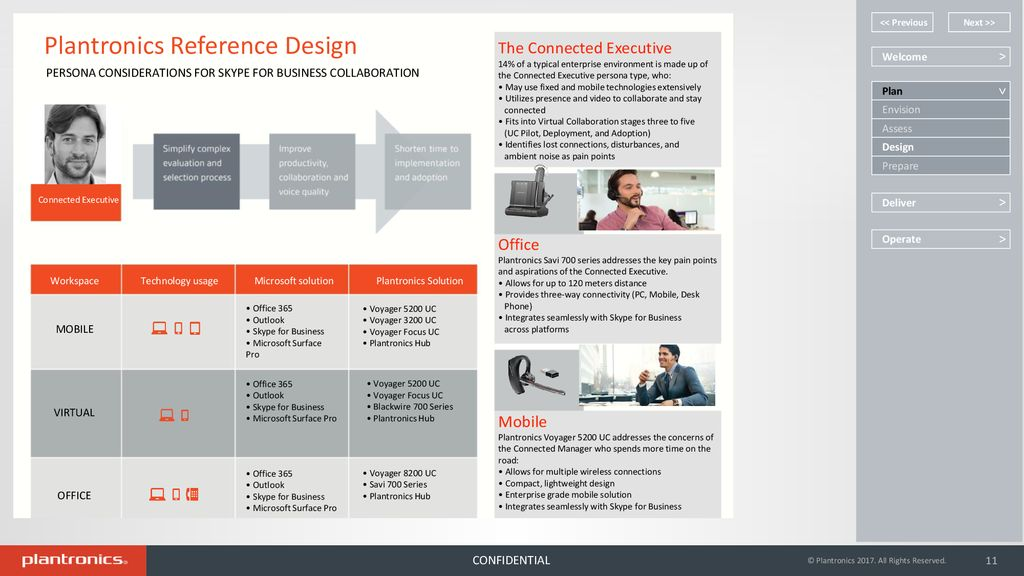 Plantronics with Skype for Business - ppt download