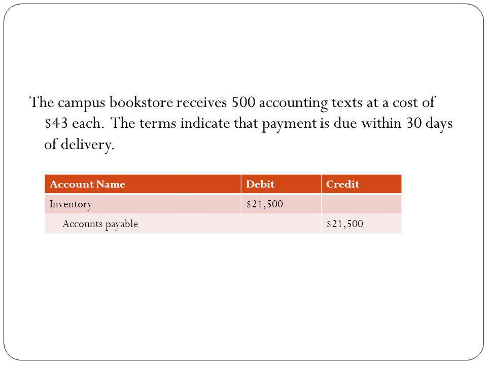 The campus bookstore receives 500 accounting texts at a cost of $43 each. The terms indicate that payment is due within 30 days of delivery.