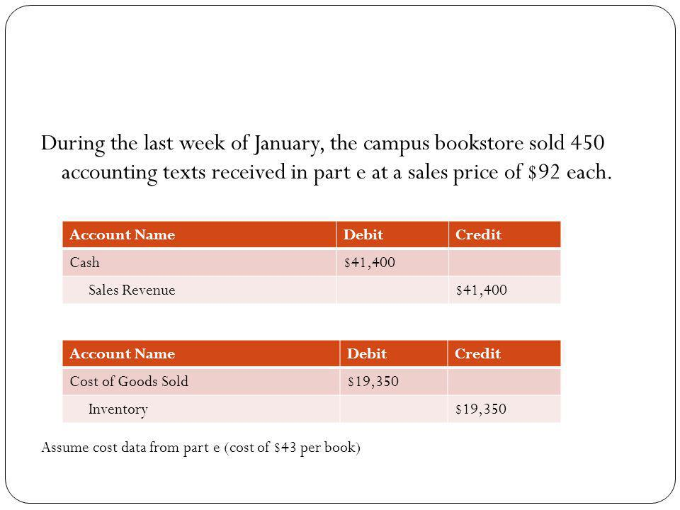 During the last week of January, the campus bookstore sold 450 accounting texts received in part e at a sales price of $92 each.