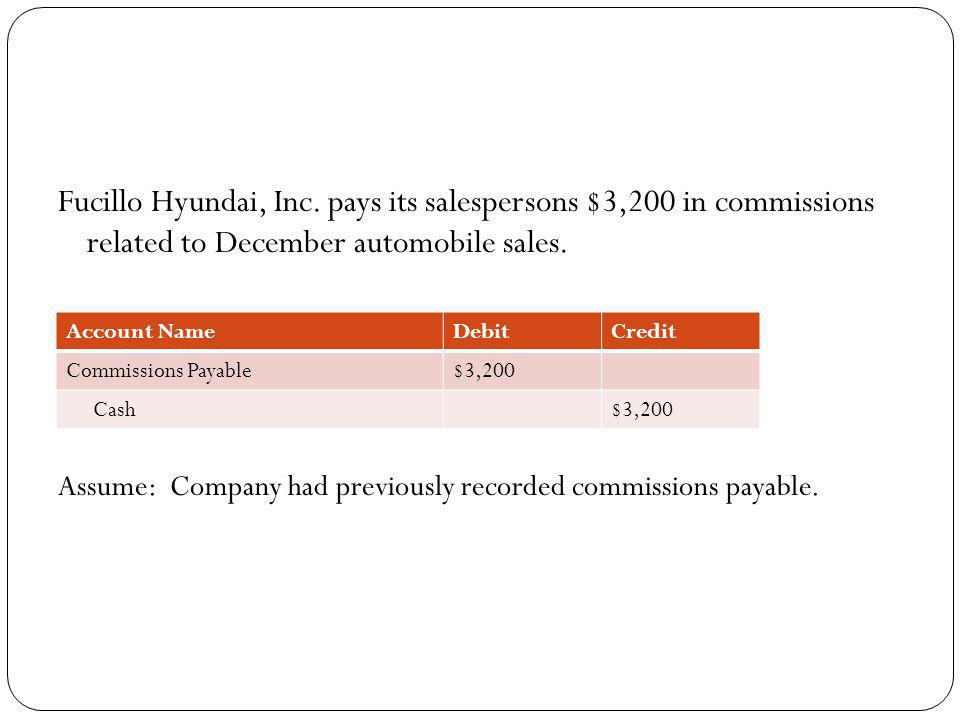Fucillo Hyundai, Inc. pays its salespersons $3,200 in commissions related to December automobile sales.