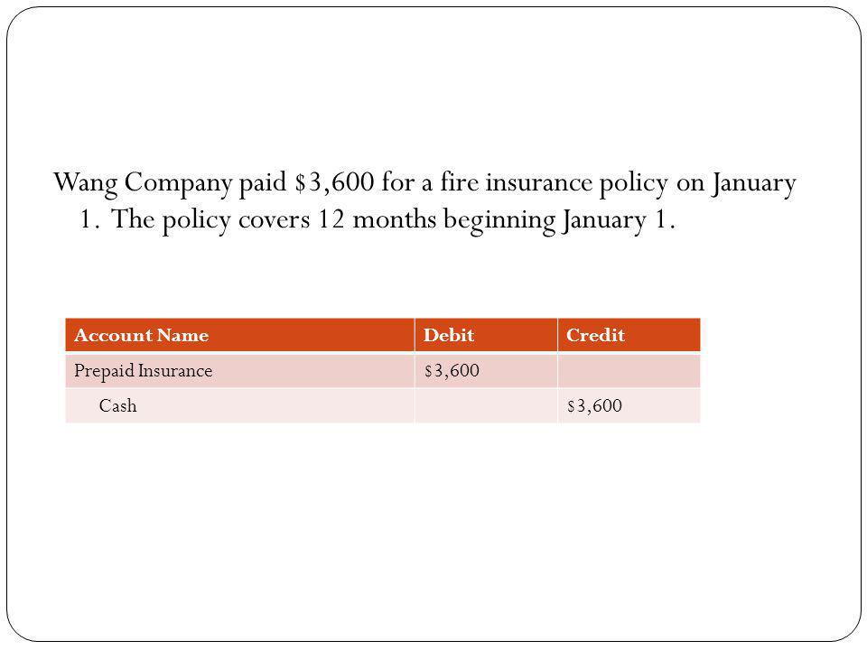 Wang Company paid $3,600 for a fire insurance policy on January 1