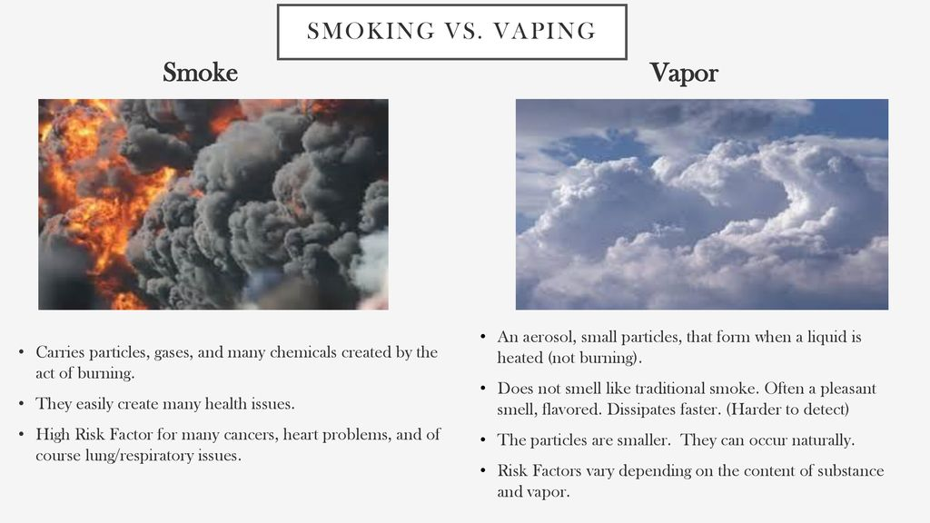 E-Cigarettes Don't Get Vaporized! - ppt download
