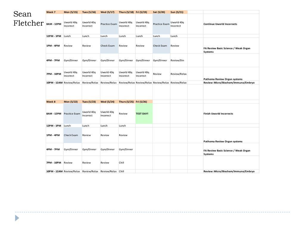 USMLE Step 1 Support Session - ppt download
