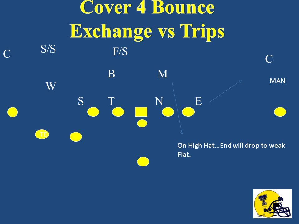 Cover 4 Bounce Exchange vs Trips